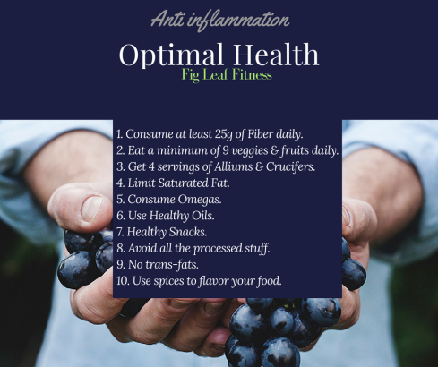 optimal health anit inflam to do